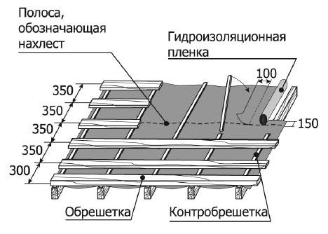 принцип монтажа металлочерепицы