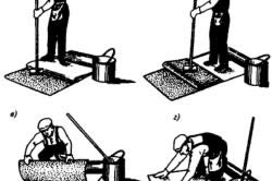 Схема нанесения рубероида