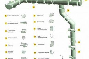 konstrukciya-vodostoka