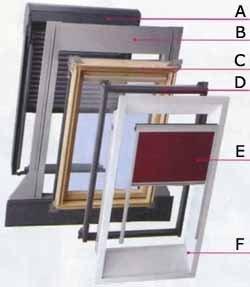 У чердачного окна есть оказывается и свой «характер» и, таким образом, своя инструкция по установке своими руками