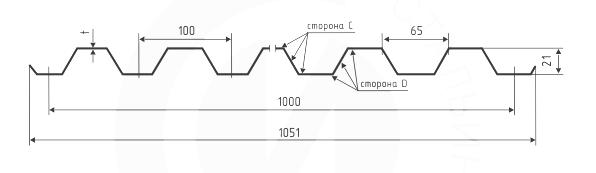 Профнастил С-21 — размеры профиля