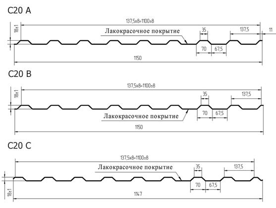 Профнастил С20 - размеры профиля