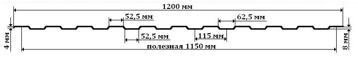 Профлист С-8 – размеры профиля