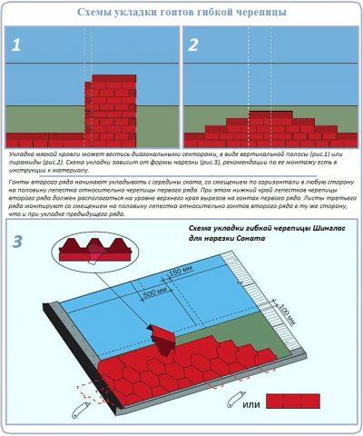 Технология приклеивания плиток